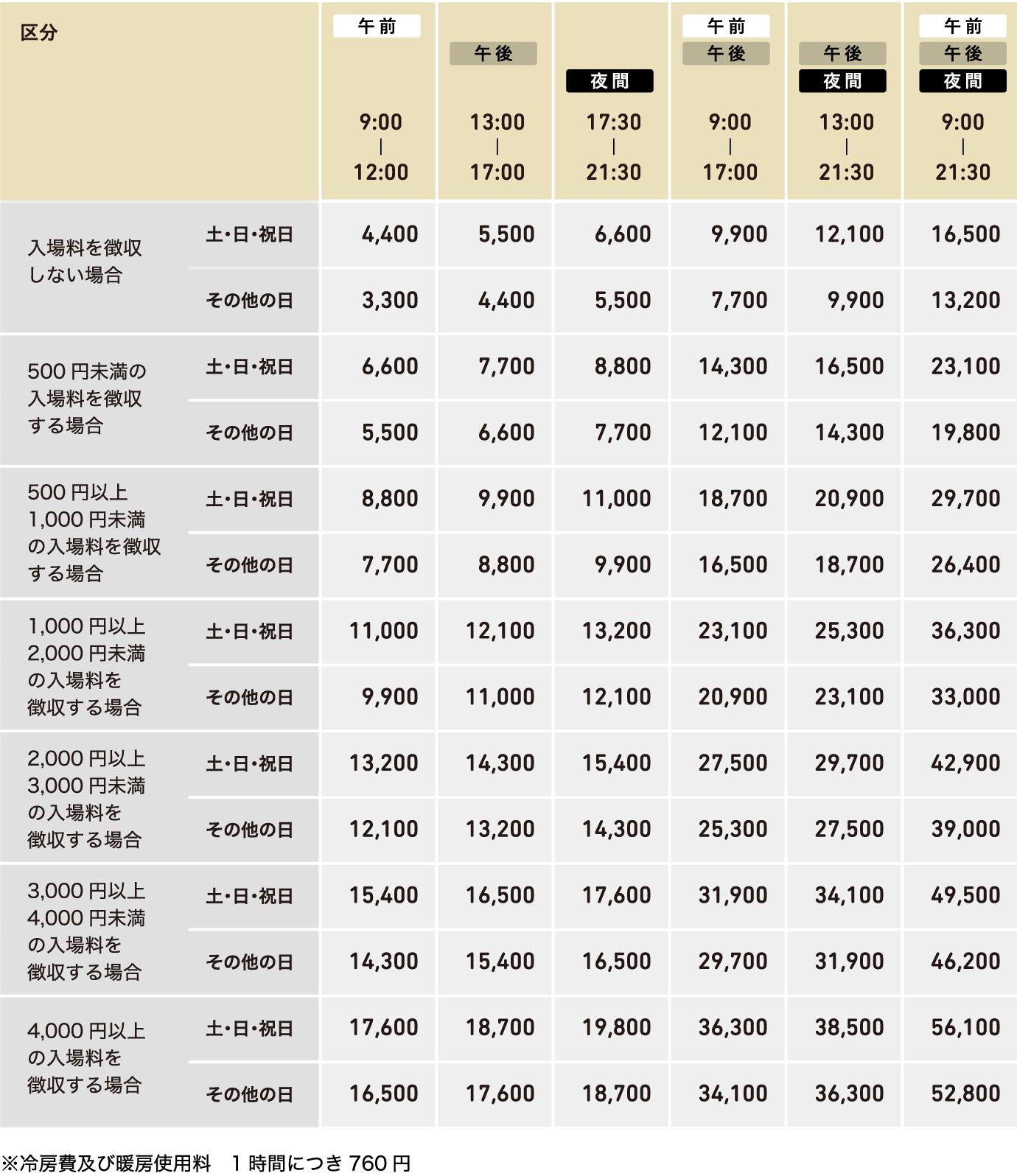 中ホール料金表