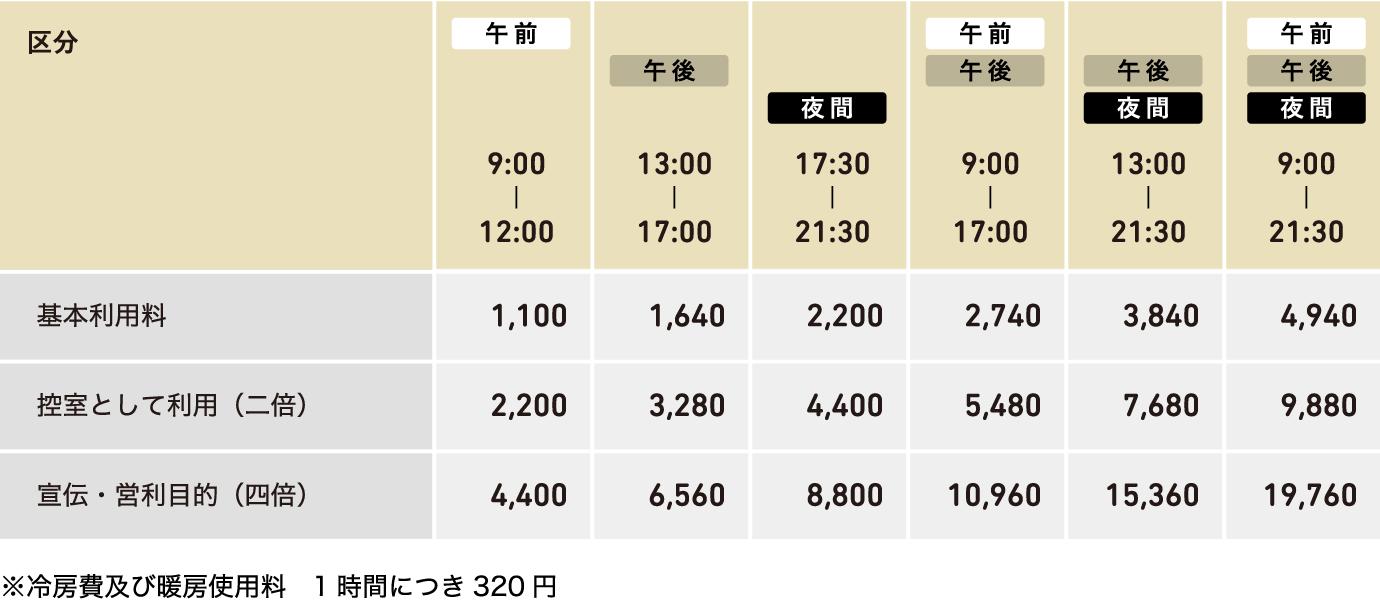 展示室料金表