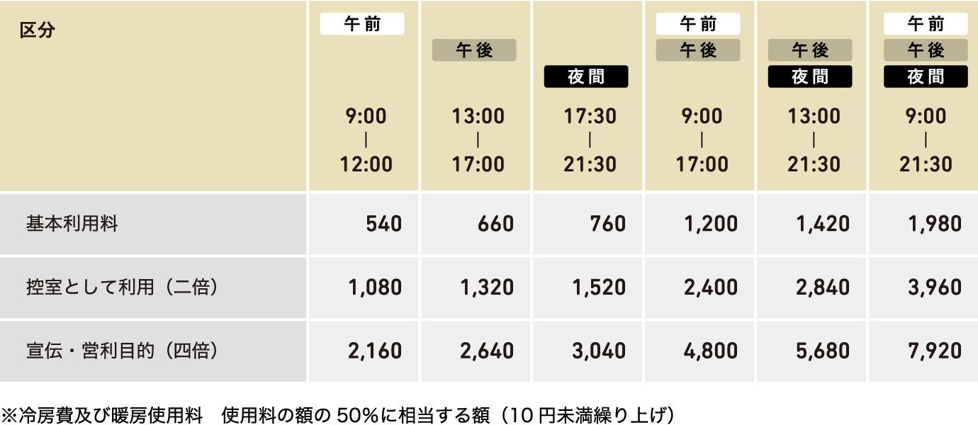 会議室料金表